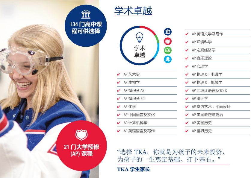 ISP Brochure Mandarin page 5